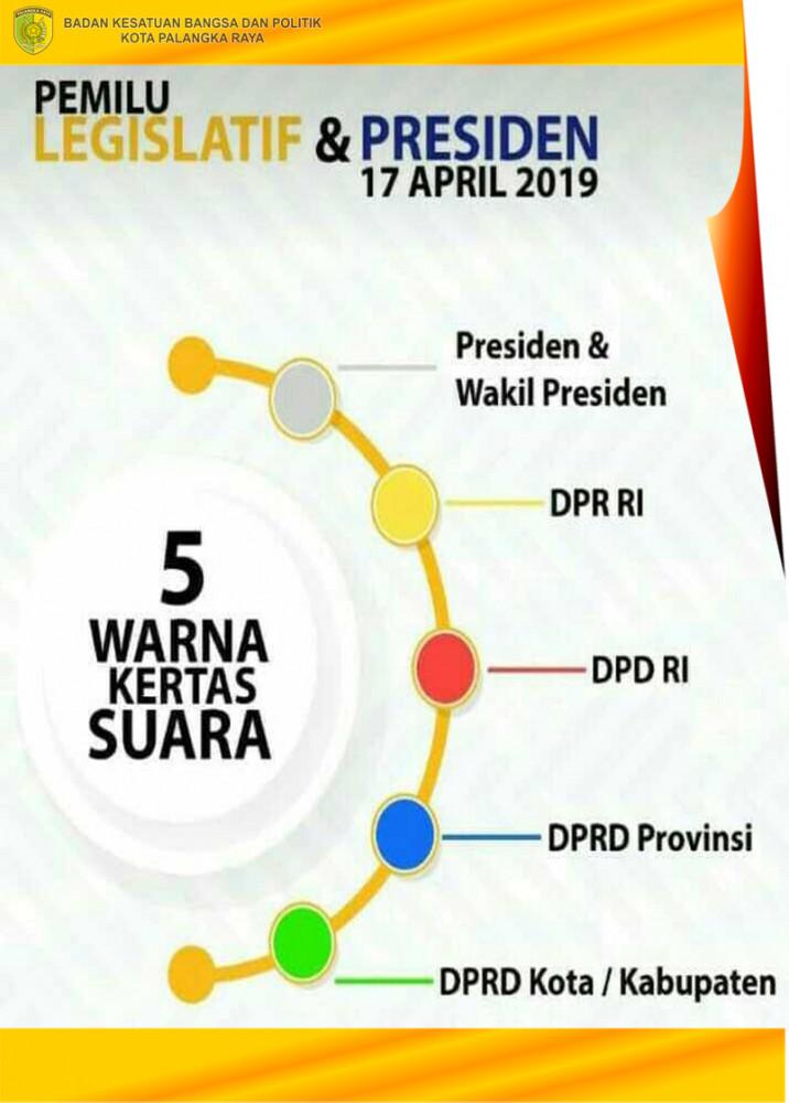 5 Warna Kertas Suara Pemilu 2019
